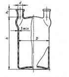склянка Вульфа С-2Г-2-500