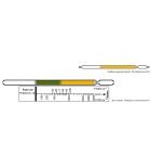 Индикаторная трубка (ИТ) керосин 250-4000 мг/м3